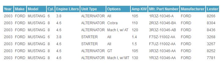 Name:  2003 Mustang alternator list.jpg Views: 2915 Size:  156.9 KB