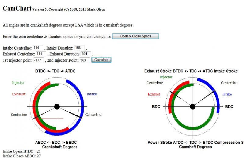 Subaru Injector Size Chart Diagram Base Website Size Chart