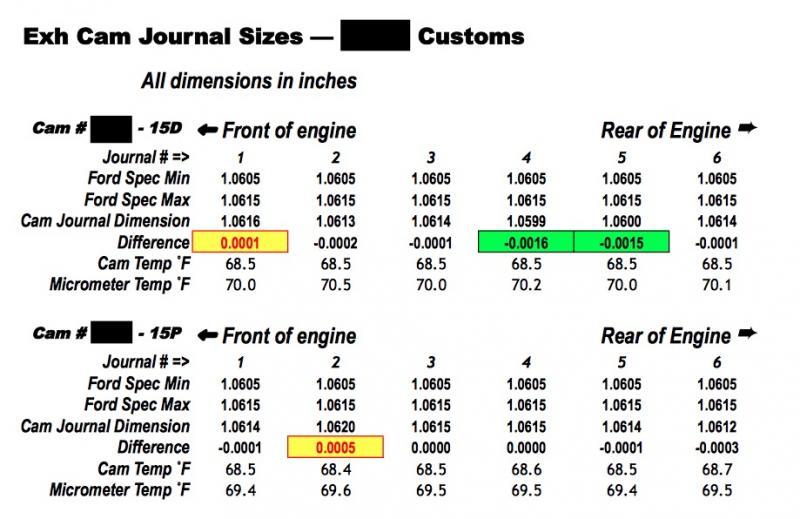 Name:  Cam Journal specs.jpg Views: 86 Size:  62.3 KB