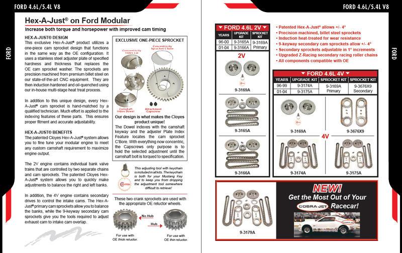 Name:  Cloyes Ford modular.jpg Views: 2132 Size:  105.7 KB