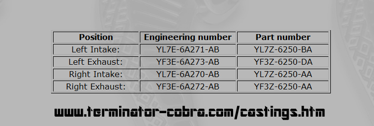 Name:  Cobra cams copy.jpg Views: 7451 Size:  130.0 KB