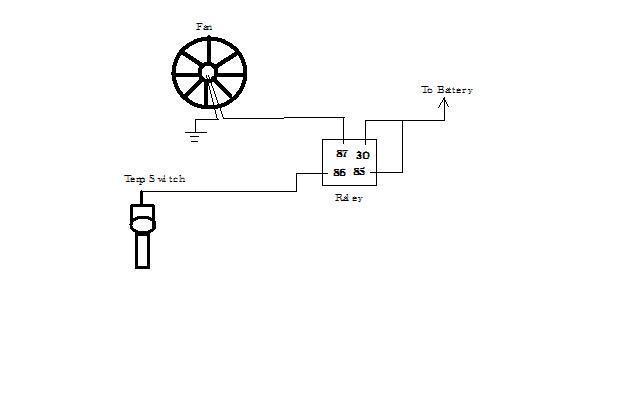 Universal Radiator Fan Wiring