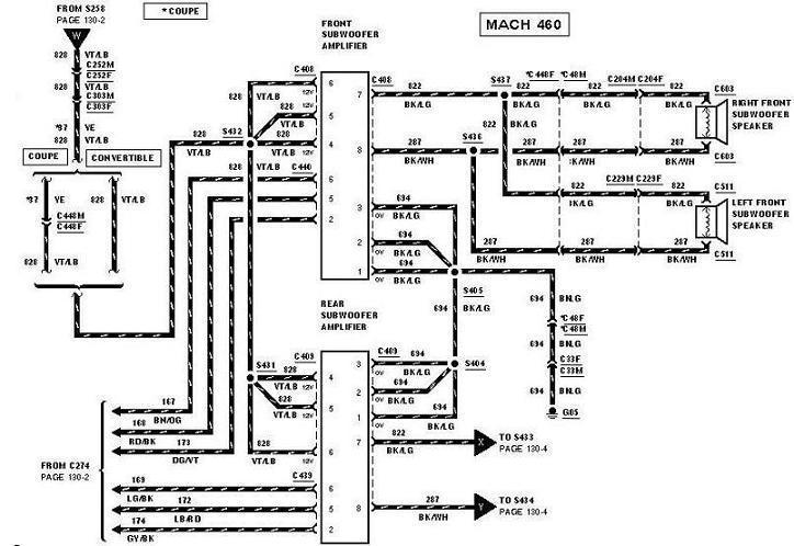 Mach 460 Wiring Color Diagram