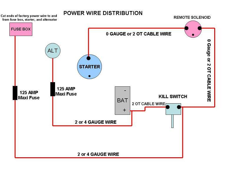 Battery Relocation Wiring Help I Am Lost Lol