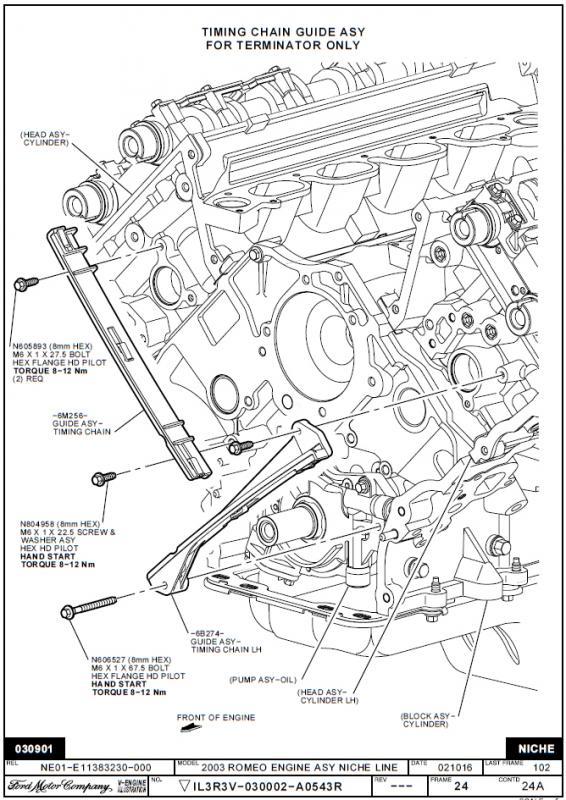 Name:  Terminator chain guides.jpg Views: 4427 Size:  104.5 KB