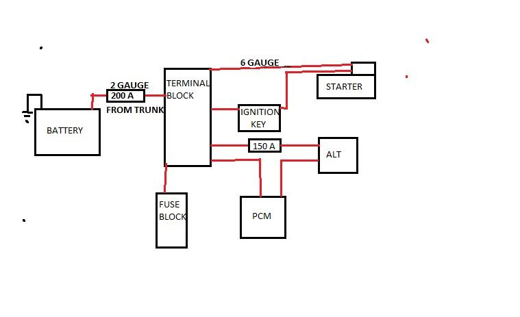 [SCHEMATICS_44OR]  Starter/charging wiring 4.6 into 1966 mustang   1966 Mustang Starter Wiring Diagram      Modular Fords
